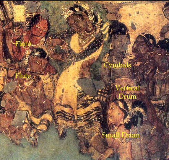 Indian heritage painting ajanta cave paintings for Ajanta mural painting